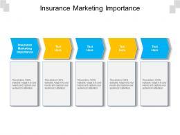 Insurance Marketing Importance Ppt Powerpoint Presentation Professional Slide Portrait Cpb