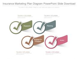 Insurance Marketing Plan Diagram Powerpoint Slide Download