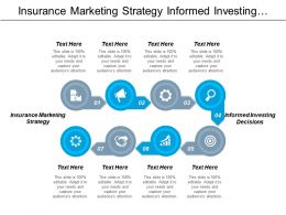 Insurance Marketing Strategy Informed Investing Decisions Finance Management Cpb