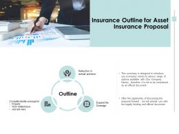 Insurance Outline For Asset Insurance Proposal Ppt Powerpoint Presentation Summary