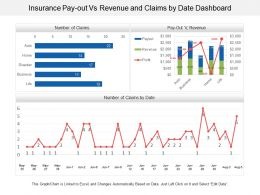 Insurance Pay Out Vs Revenue And Claims By Date Dashboard
