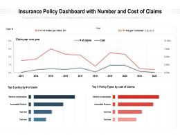 Insurance Policy Dashboard With Number And Cost Of Claims