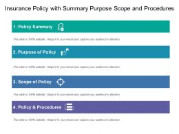 Insurance Policy With Summary Purpose Scope And Procedures