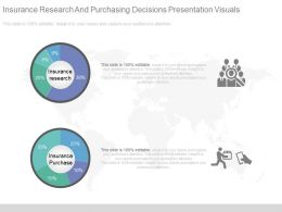 Insurance Research And Purchasing Decisions Presentation Visuals