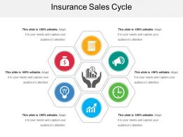 Insurance Sales Cycle
