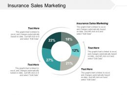 Insurance Sales Marketing Ppt Powerpoint Presentation Infographic Template Example File Cpb