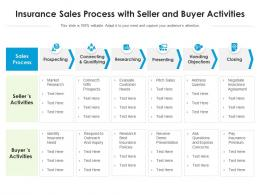 Insurance Sales Process With Seller And Buyer Activities