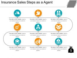 Insurance Sales Steps As A Agent