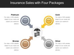 Insurance Sales With Four Packages