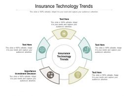 Insurance Technology Trends Powerpoint Presentation Infographics Professional Cpb