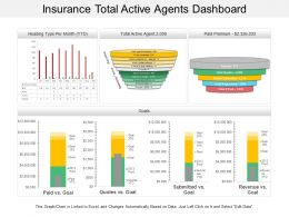 Insurance Total Active Agents Dashboard