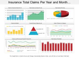 Insurance Total Claims Per Year And Month Dashboard