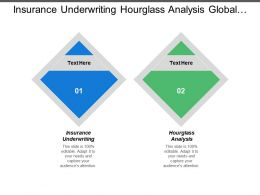 Insurance Underwriting Hourglass Analysis Global Market Sizing Advertising Database