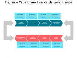 Insurance Value Chain Finance Marketing Service