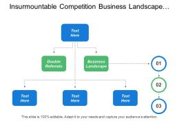 Insurmountable Competition Business Landscape Double Referrals Strategic Planning