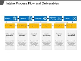 Intake Process Flow And Deliverables