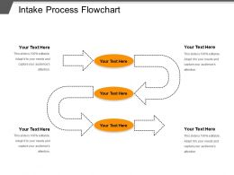 Intake Process Flowchart