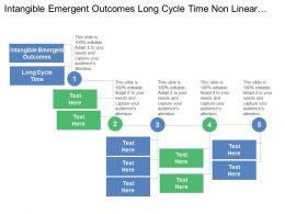 Intangible Emergent Outcomes Long Cycle Time Non Linear Processes