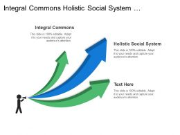 Integral Commons Holistic Social System Horticultural Agrarian Product Management