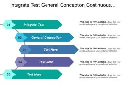 Integrate Test General Conception Continuous Visibility Initiate Project