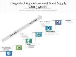 Integrated Agriculture And Food Supply Chain Model
