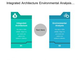 Integrated Architecture Environmental Analysis Forecasting Development Strategic Alternative