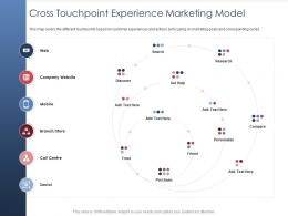 Integrated B2C Marketing Approach Cross Touchpoint Experience Marketing Model Ppt Deck