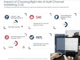Integrated B2C Marketing Approach Impact Of Choosing Right Mix Of Multi Channel Marketing App Ppt Aids