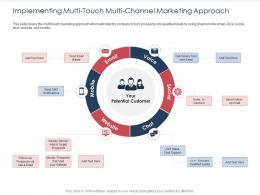 Integrated B2C Marketing Approach Implementing Multi Touch Multi Channel Marketing Approach Ppt Aids