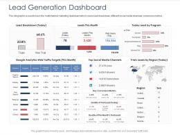Integrated B2C Marketing Approach Lead Generation Dashboard Ppt Gallery Outfit