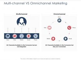 Integrated B2C Marketing Approach Multi Channel Vs Omnichannel Marketing Ppt Outline
