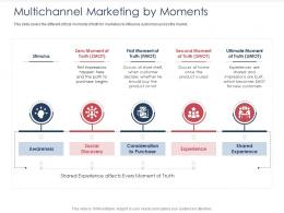 Integrated B2C Marketing Approach Multichannel Marketing By Moments Ppt File Ideas