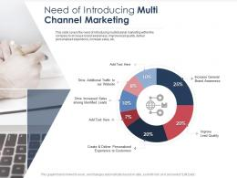 Integrated B2C Marketing Approach Need Of Introducing Multi Channel Marketing Ppt File