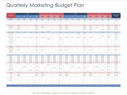 Integrated B2C Marketing Approach Quarterly Marketing Budget Plan Ppt Inspiration Styles