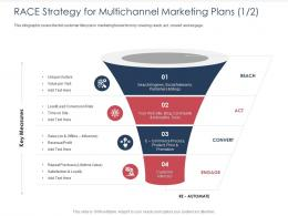 Integrated B2C Marketing Approach RACE Strategy For Multichannel Marketing Plans Act Ppt File