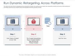 Integrated B2C Marketing Approach Run Dynamic Retargeting Across Platforms Ppt Icon Deck