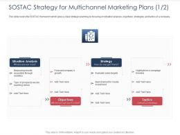 Integrated B2C Marketing Approach SOSTAC Strategy For Multichannel Marketing Plans Analysis Ppt Grid