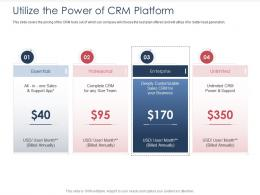 Integrated B2C Marketing Approach Utilize The Power Of CRM Platform Ppt Show Diagrams
