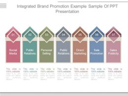 Integrated Brand Promotion Example Sample Of Ppt Presentation