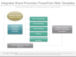 Integrated Brand Promotion Powerpoint Slide Templates