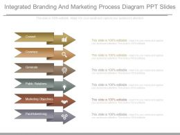 Integrated Branding And Marketing Process Diagram Ppt Slides
