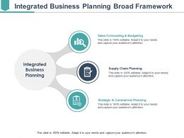 Integrated Business Planning Broad Framework Powerpoint Slide Background Picture