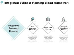 Integrated Business Planning Broad Framework Ppt Powerpoint Presentation File Visual Aids