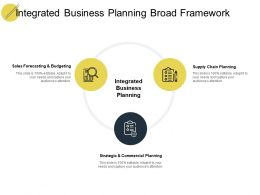 Integrated Business Planning Broad Framework Ppt Powerpoint Slides