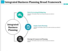 Integrated Business Planning Broad Framework Ppt Slide Design
