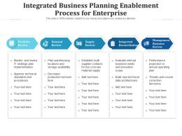 Integrated Business Planning Enablement Process For Enterprise