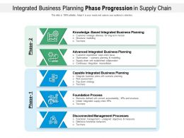 Integrated Business Planning Phase Progression In Supply Chain