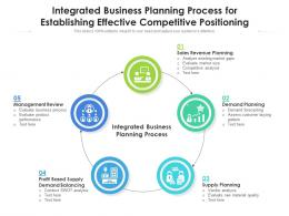 Integrated Business Planning Process For Establishing Effective Competitive Positioning