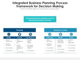 Integrated Business Planning Process Framework For Decision Making