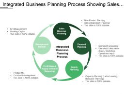 Integrated Business Planning Process Showing Sales Revenue Supply And Management